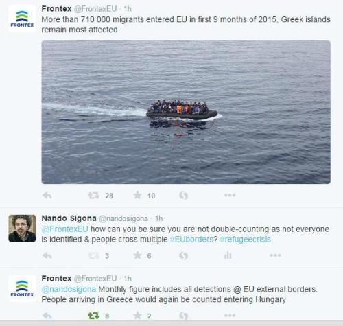 Brief conversation with @FrontexEU, 13 October 2015